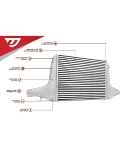 Unitronic Intercooler Upgrade 2.0TSI MLB B9 A4/A5/Allroad